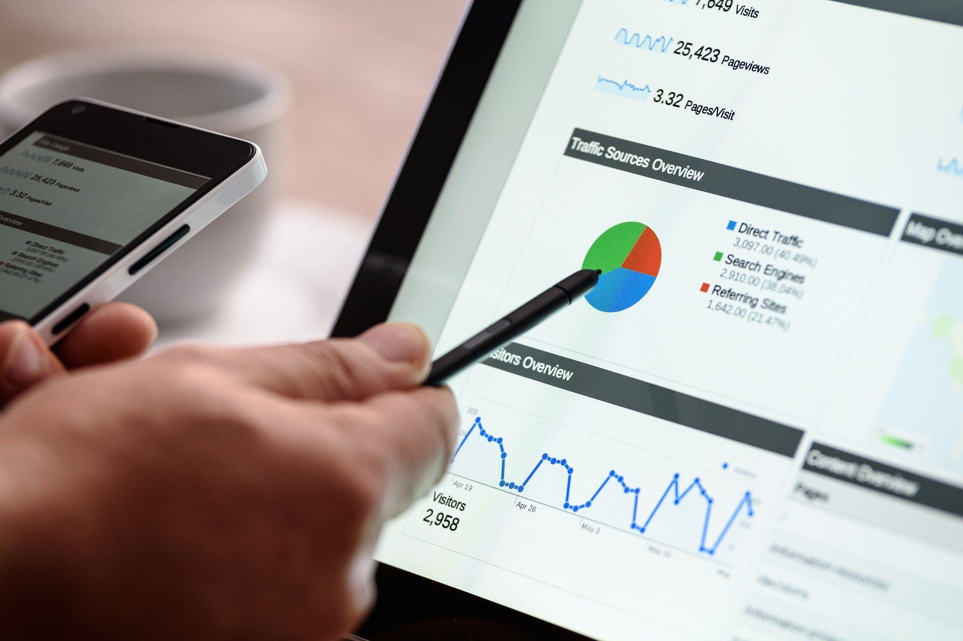 Ranking Optimierung mit Amazon SEO