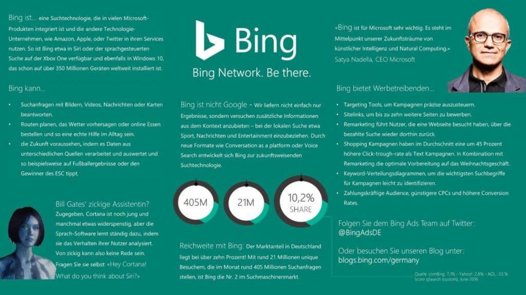 bing infografik 1024x576 1