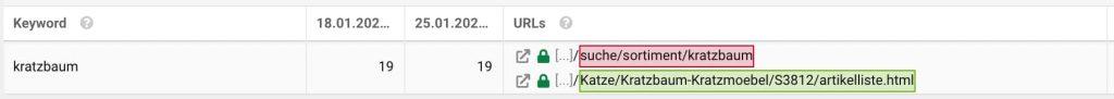 """Keyword-Kannibalisierung: Sistrix zeigt in den URL-Veränderungen an, dass nun eine andere URL zum Keyword """"Kratzbaum"""" rankt."""